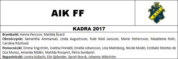 13. AIK