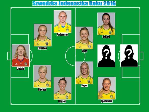 sweden_xi_6