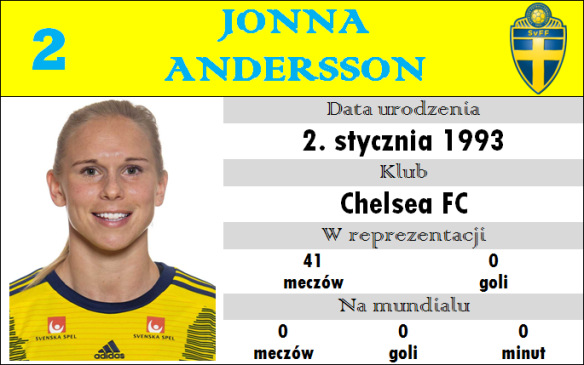 02. andersson