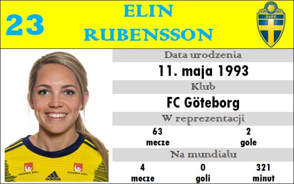 23. rubensson