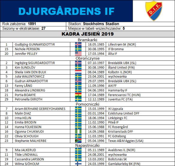 01. dif