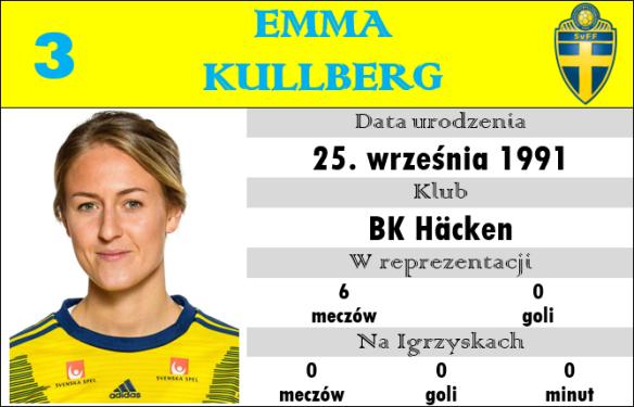 03. kullberg