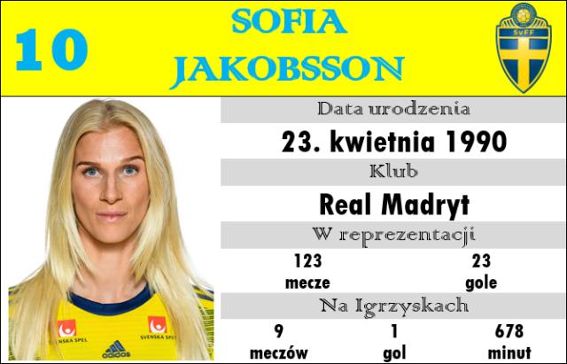 10. jakobsson