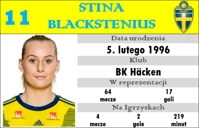 11. blackstenius