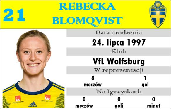 21. blomqvist