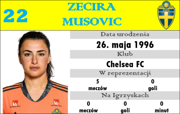 22. musovic